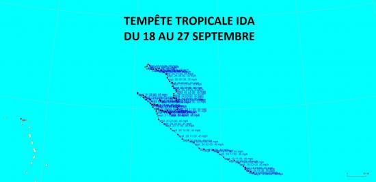 TS IDA 2015